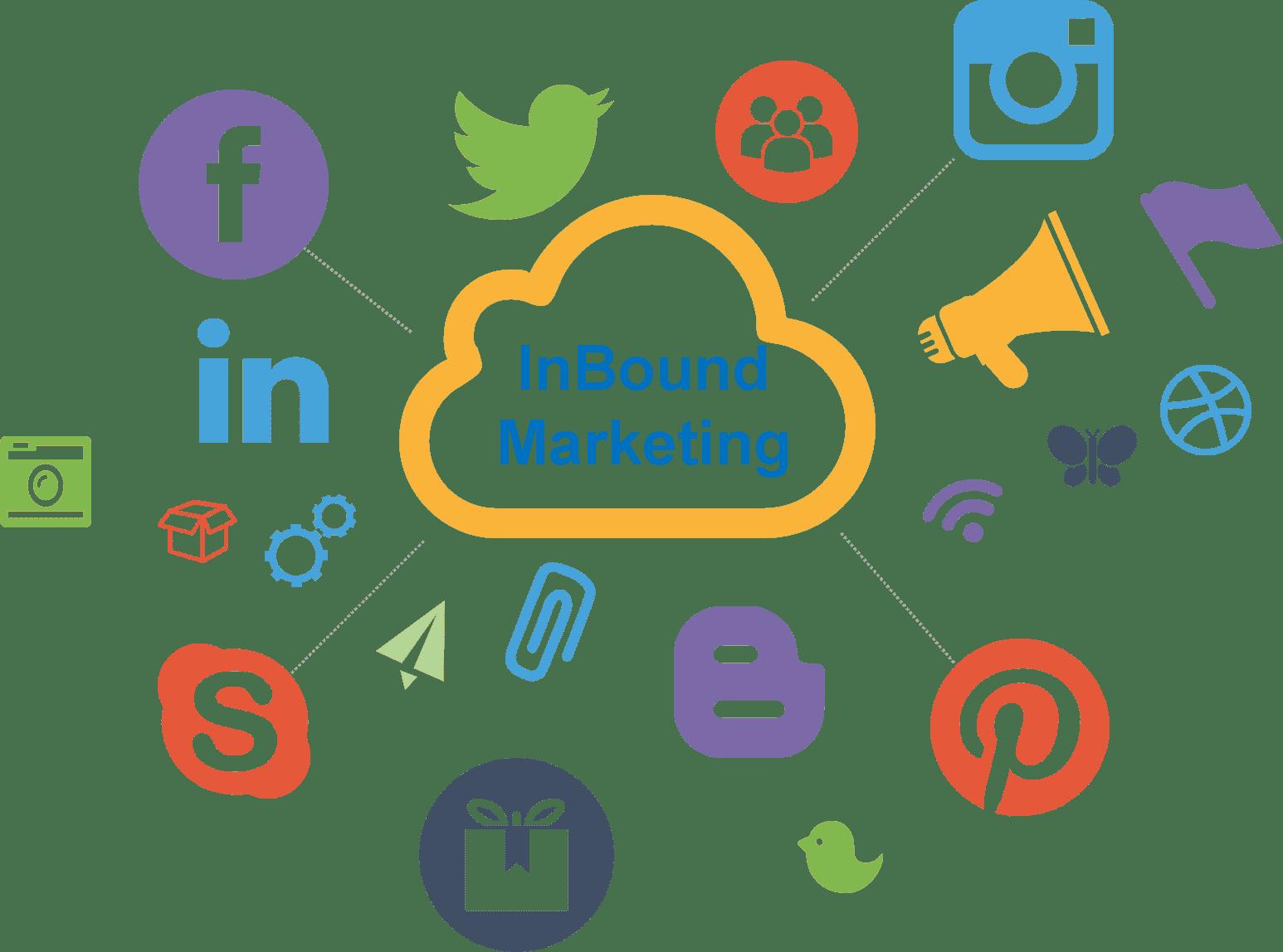 o-que-inbound-marketing
